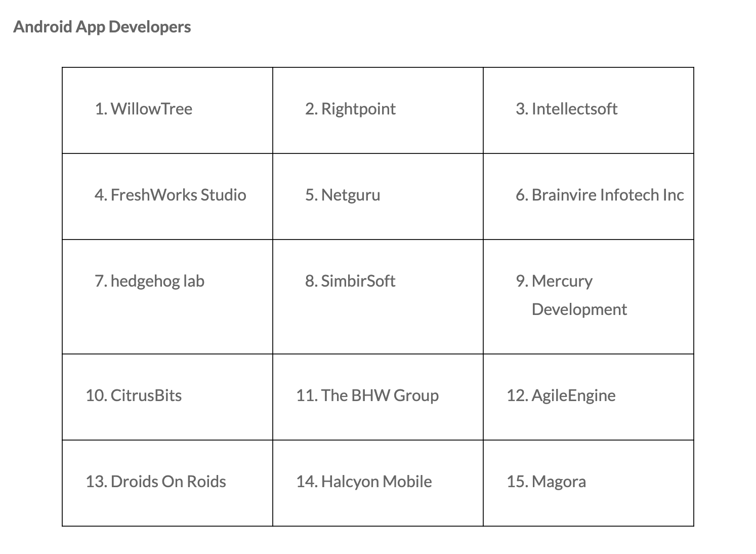 Clutch's list of the Top 15 Android Developers