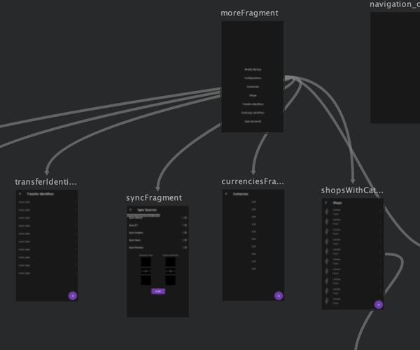 Visual graph of an application's navigation generated by Google's NavigationComponent